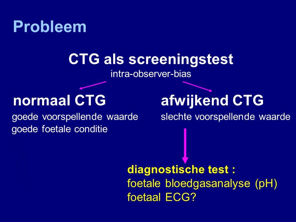 Probleem CTG als screeningstest intra-observer-bias normaal CTG afwijkend CTG goede voorspellende waarde slechte voorspellende waarde goede foetale co