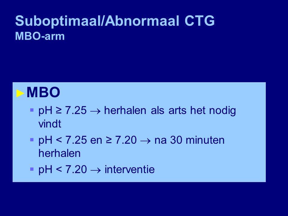 Suboptimaal/Abnormaal CTG MBO-arm ► MBO  pH ≥ 7.25  herhalen als arts het nodig vindt  pH < 7.25 en ≥ 7.20  na 30 minuten herhalen  pH < 7.20  i
