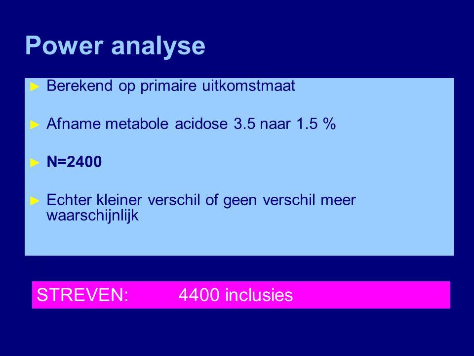 Power analyse ► Berekend op primaire uitkomstmaat ► Afname metabole acidose 3.5 naar 1.5 % ► N=2400 ► Echter kleiner verschil of geen verschil meer wa