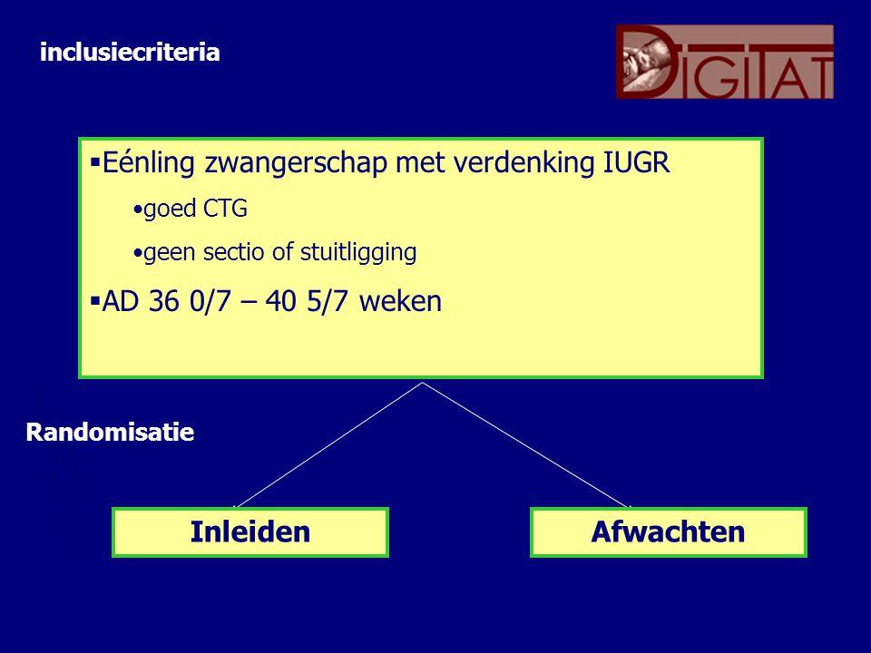  Eénling zwangerschap met verdenking IUGR goed CTG geen sectio of stuitligging  AD 36 0/7 – 40 5/7 weken InleidenAfwachten inclusiecriteria Randomis