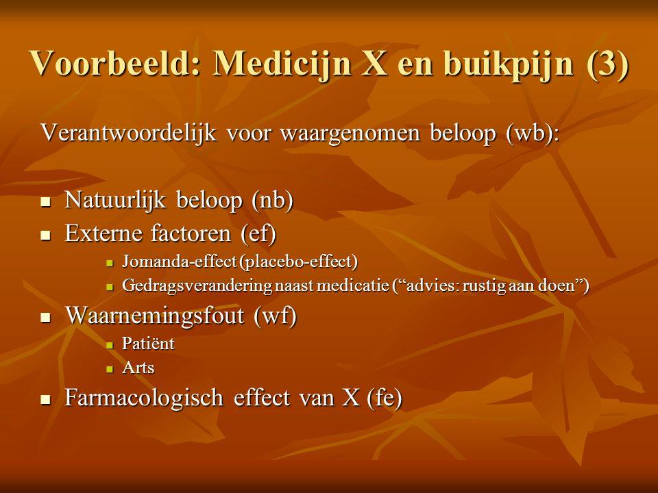 Voorbeeld: Medicijn X en buikpijn (3) Verantwoordelijk voor waargenomen beloop (wb): Natuurlijk beloop (nb) Natuurlijk beloop (nb) Externe factoren (e