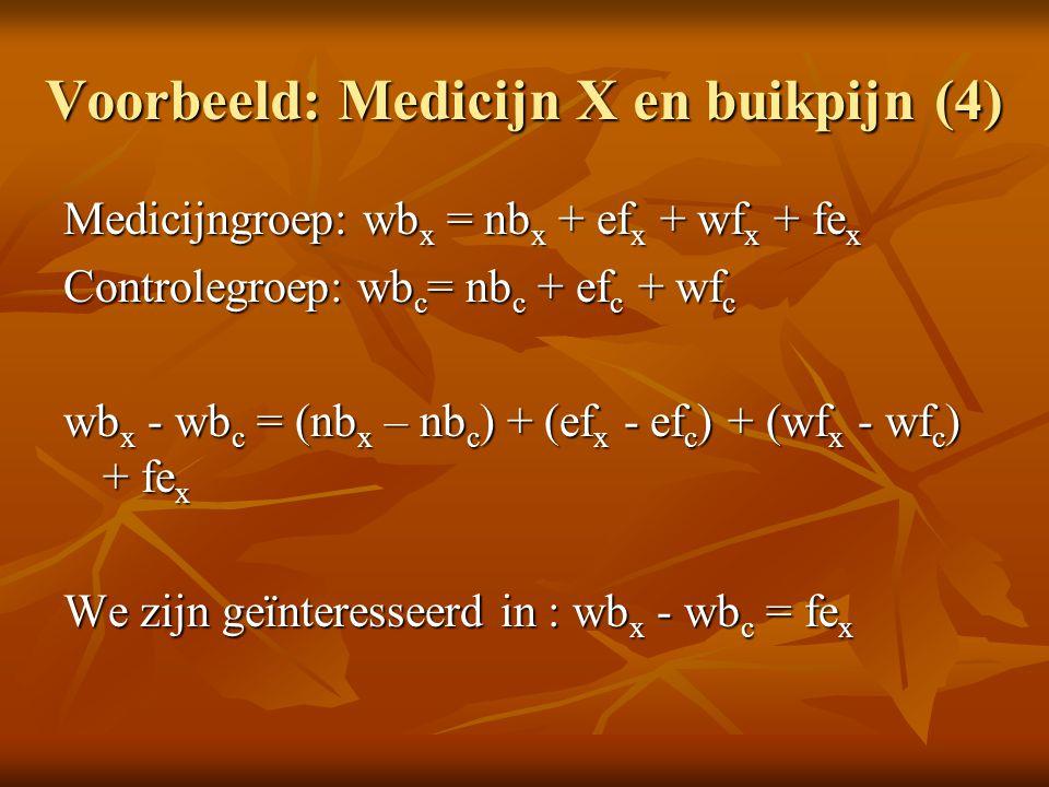 Voorbeeld: Medicijn X en buikpijn (4) Medicijngroep: wb x = nb x + ef x + wf x + fe x Controlegroep: wb c = nb c + ef c + wf c wb x - wb c = (nb x – n