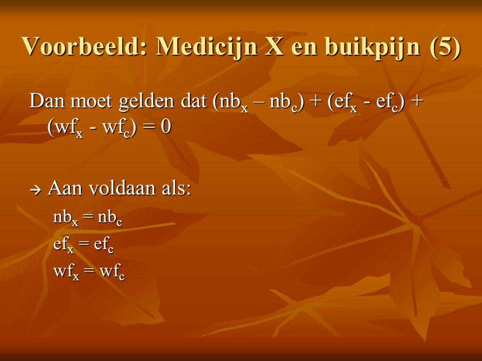 Voorbeeld: Medicijn X en buikpijn (5) Dan moet gelden dat (nb x – nb c ) + (ef x - ef c ) + (wf x - wf c ) = 0  Aan voldaan als: nb x = nb c ef x = e
