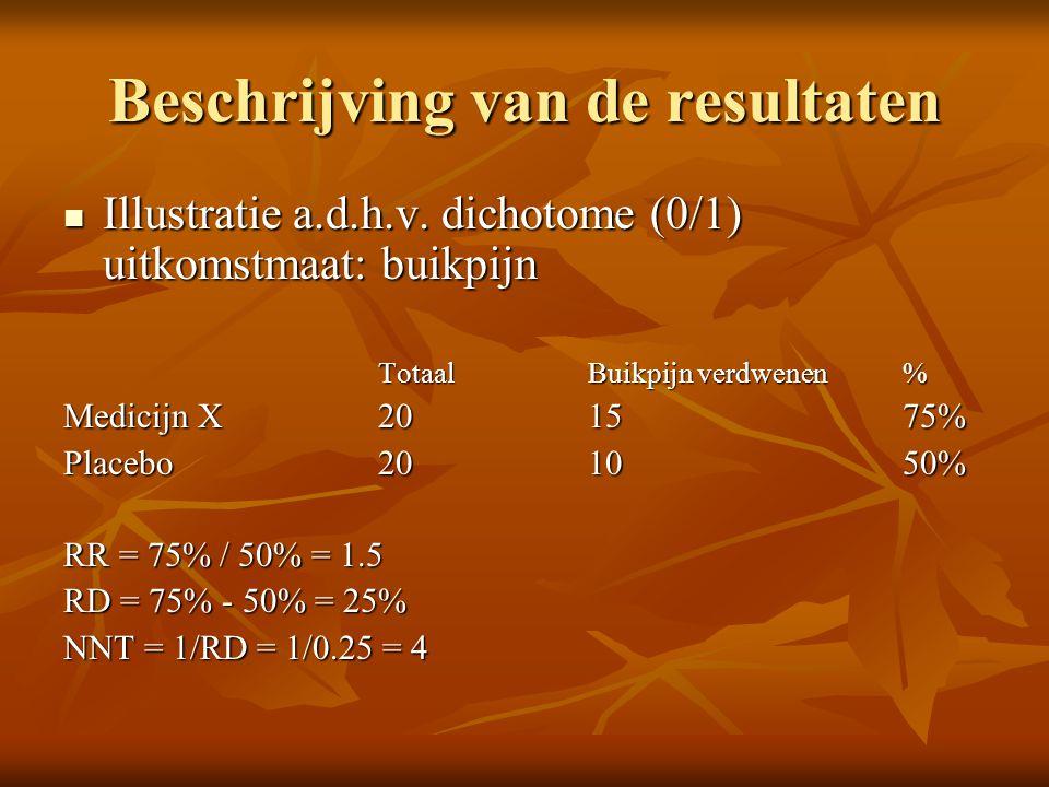 Beschrijving van de resultaten Illustratie a.d.h.v. dichotome (0/1) uitkomstmaat: buikpijn Illustratie a.d.h.v. dichotome (0/1) uitkomstmaat: buikpijn