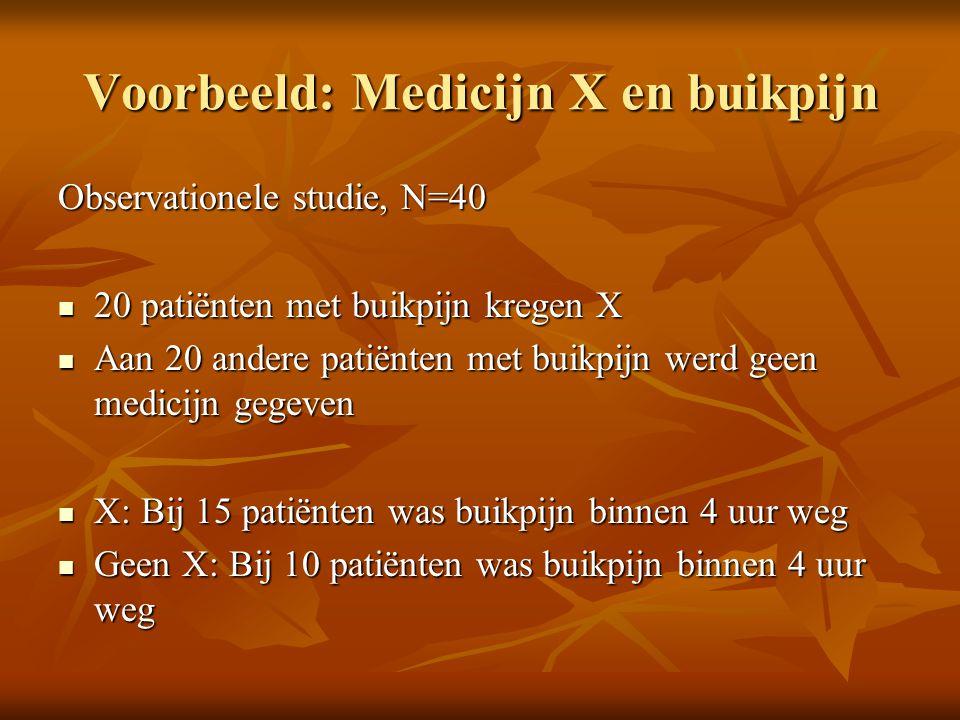 Voorbeeld: Medicijn X en buikpijn Observationele studie, N=40 20 patiënten met buikpijn kregen X 20 patiënten met buikpijn kregen X Aan 20 andere pati