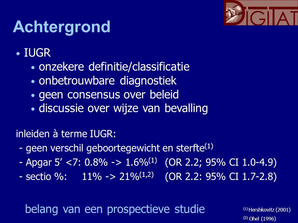 Achtergrond inleiden à terme IUGR: - geen verschil geboortegewicht en sterfte (1) - Apgar 5' 1.6% (1) (OR 2.2; 95% CI 1.0-4.9) - sectio %: 11% -> 21% (1,2) (OR 2.2: 95% CI 1.7-2.8) (1) Hershkovitz (2001) (2) Ohel (1996) belang van een prospectieve studie IUGR onzekere definitie/classificatie onbetrouwbare diagnostiek geen consensus over beleid discussie over wijze van bevalling