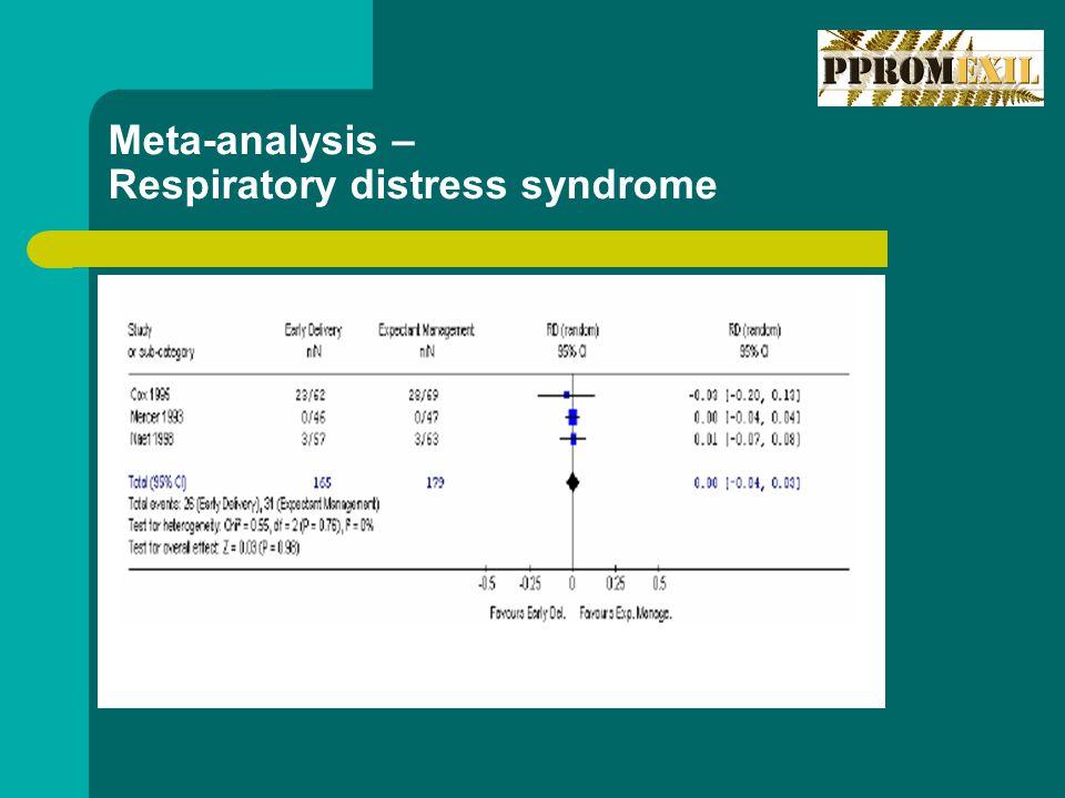 Meta-analysis – Respiratory distress syndrome