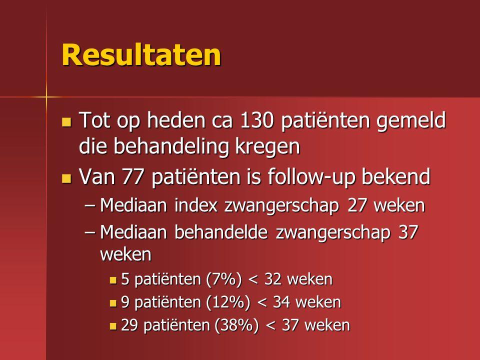 Resultaten Tot op heden ca 130 patiënten gemeld die behandeling kregen Tot op heden ca 130 patiënten gemeld die behandeling kregen Van 77 patiënten is
