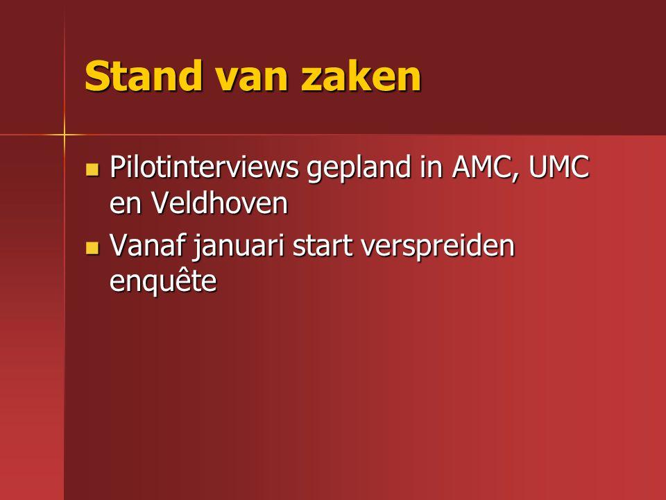 Stand van zaken Pilotinterviews gepland in AMC, UMC en Veldhoven Pilotinterviews gepland in AMC, UMC en Veldhoven Vanaf januari start verspreiden enqu