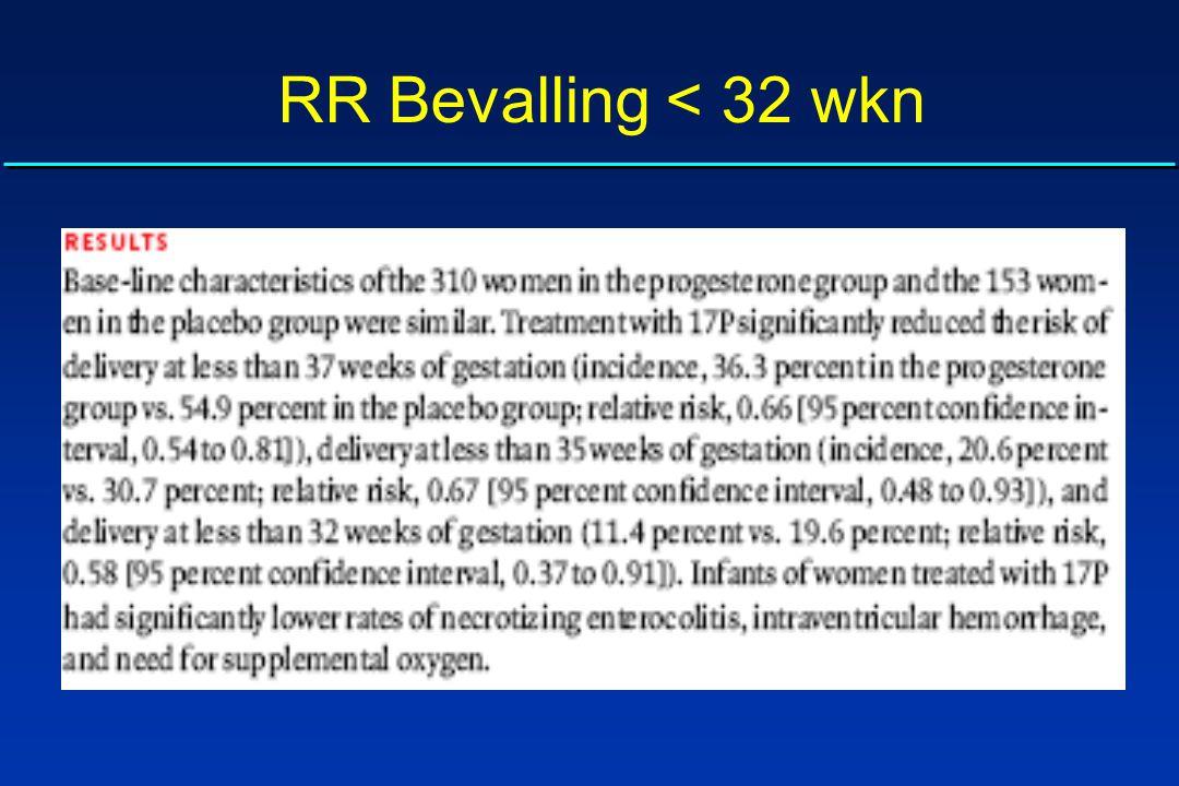 RR Bevalling < 32 wkn