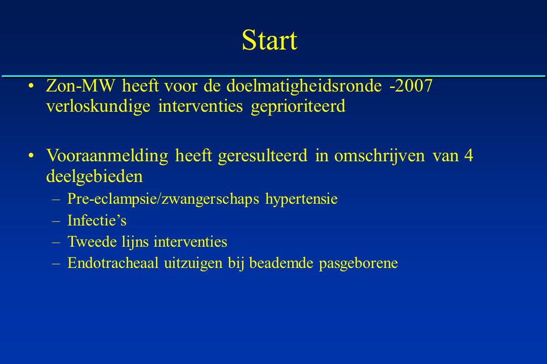 Start Zon-MW heeft voor de doelmatigheidsronde -2007 verloskundige interventies geprioriteerd Vooraanmelding heeft geresulteerd in omschrijven van 4 d