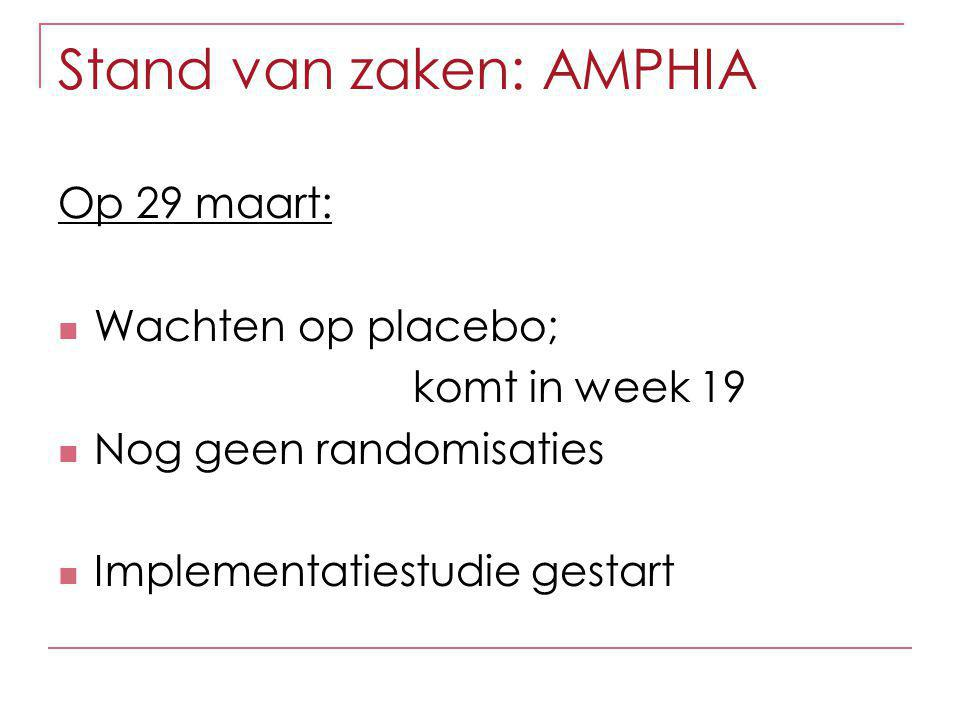 Stand van zaken: AMPHIA Op 29 maart: Wachten op placebo; komt in week 19 Nog geen randomisaties Implementatiestudie gestart