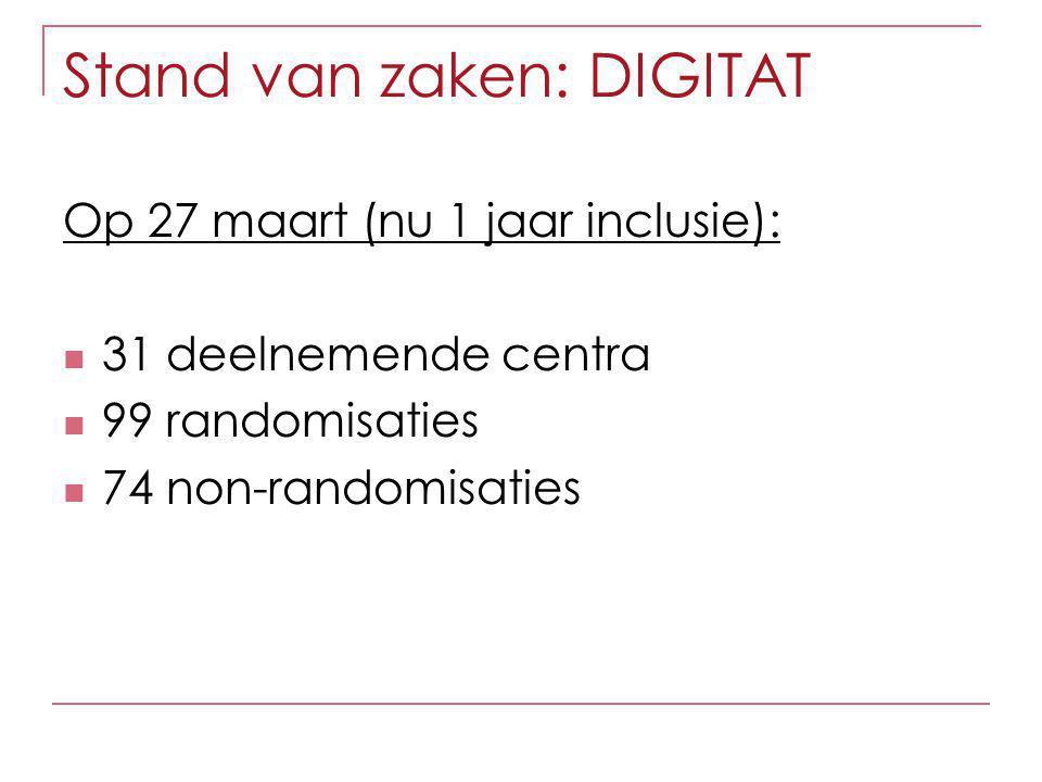 Stand van zaken: DIGITAT Op 27 maart (nu 1 jaar inclusie): 31 deelnemende centra 99 randomisaties 74 non-randomisaties
