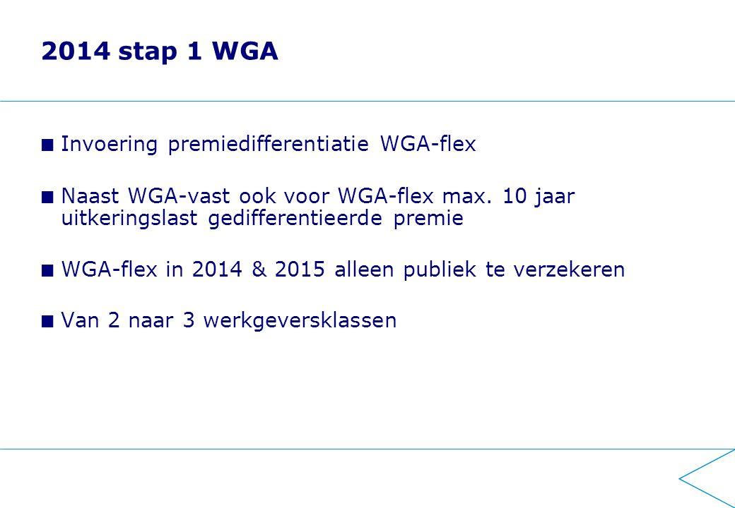 Invoering premiedifferentiatie WGA-flex Naast WGA-vast ook voor WGA-flex max.