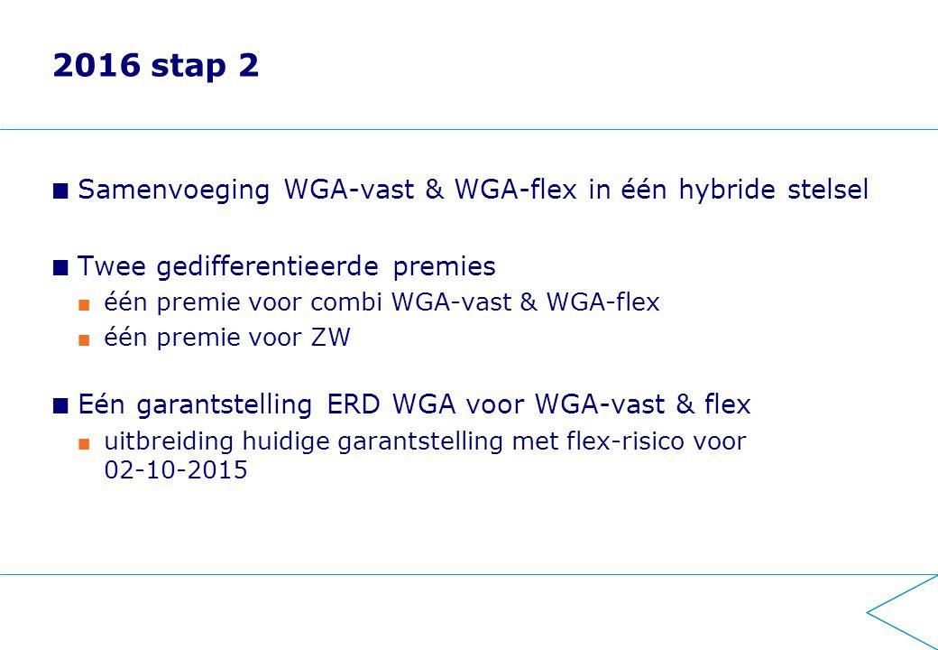 2016 stap 2 Samenvoeging WGA-vast & WGA-flex in één hybride stelsel Twee gedifferentieerde premies één premie voor combi WGA-vast & WGA-flex één premie voor ZW Eén garantstelling ERD WGA voor WGA-vast & flex uitbreiding huidige garantstelling met flex-risico voor 02-10-2015