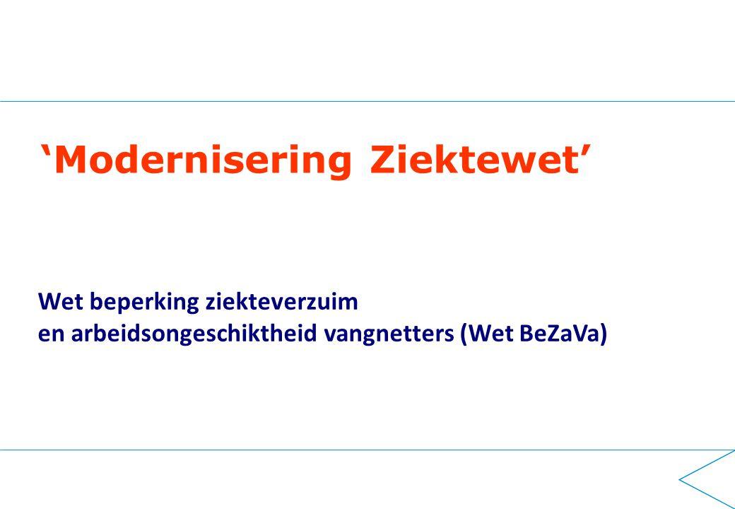 'Modernisering Ziektewet' Wet beperking ziekteverzuim en arbeidsongeschiktheid vangnetters (Wet BeZaVa)
