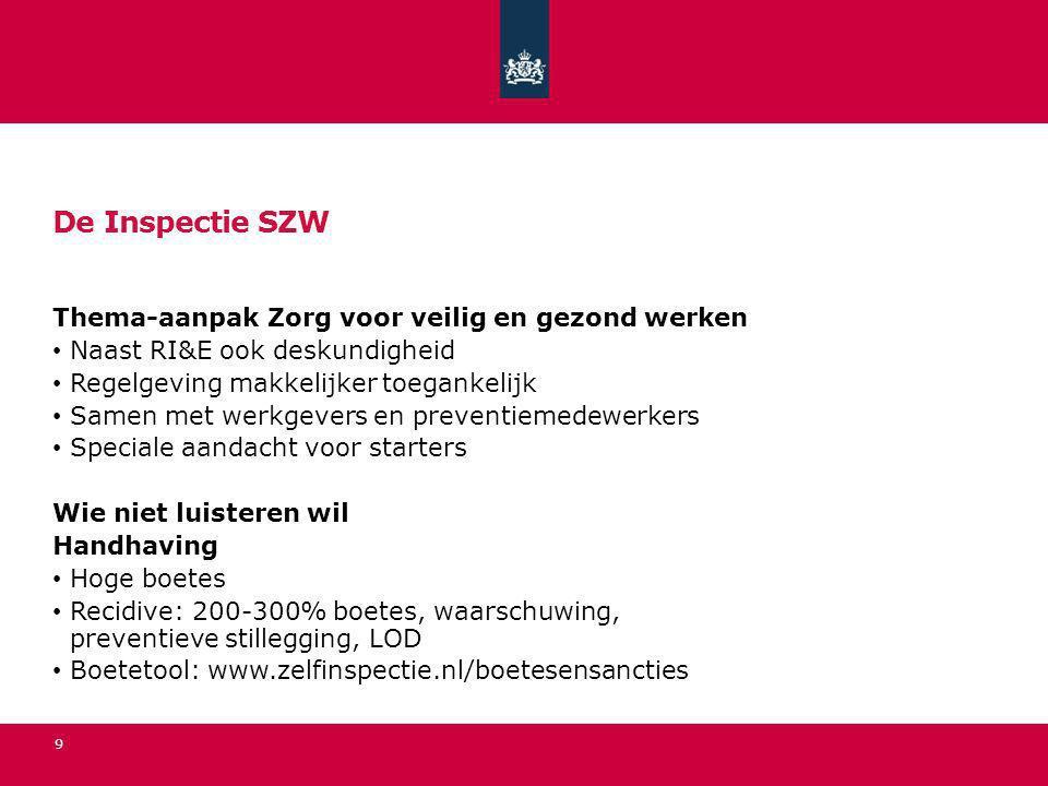 De Inspectie SZW Thema-aanpak Zorg voor veilig en gezond werken Naast RI&E ook deskundigheid Regelgeving makkelijker toegankelijk Samen met werkgevers