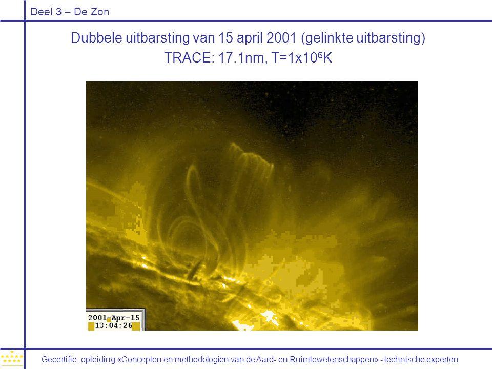 Deel 3 – De Zon Dubbele uitbarsting van 15 april 2001 (gelinkte uitbarsting) TRACE: 17.1nm, T=1x10 6 K Gecertifie.