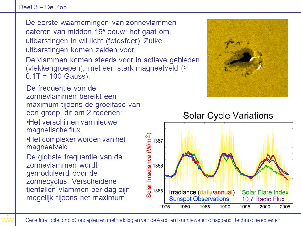 Deel 3 – De Zon Enkele referentiegegevens (Kracht) –Totaal verbruikte kracht op Aarde: 1,6 10 13 W –Totale zonnekracht beschikbaar op Aarde: 1.740 10 17 W (10000 x wereldverbruik) Enkele referentiegegevens (Energie) –Jaarlijks wereldverbruik (2005): 5 10 20 J (Belgie: 0.5% van het totaal) –Vulkanische uitbarsting: 10 18 J EnergieMinTyp.Max Zonnevlam (erg)10 26 10 29 10 32 Zonnevlam (J)10 19 10 22 10 25 Wereldproduktie energie voor7 dagen20 jaar20 000 jaar Totaal energieverbruik in België voor4 jaar4 000 jaar4 miljoen jaar Vulkaanuitbarstingen1010 00010 miljoen Waterstofbommen (20 MT)100100 000100 miljoen KrachtMinTyp.Max Uitbarsting erg/s10 25 10 27 10 29 Uitbarsting Watt10 18 10 20 10 22 Totaal verbruikte kracht (wereld)50 0005 miljoen500 miljoen Zonnekracht op Aarde550050 000 Energetische eigenschappen van zonnevlammen Gecertifie.