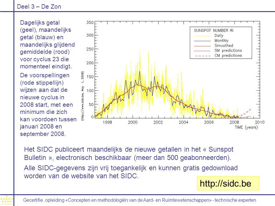 Deel 3 – De Zon Dagelijks getal (geel), maandelijks getal (blauw) en maandelijks glijdend gemiddelde (rood) voor cyclus 23 die momenteel eindigt.