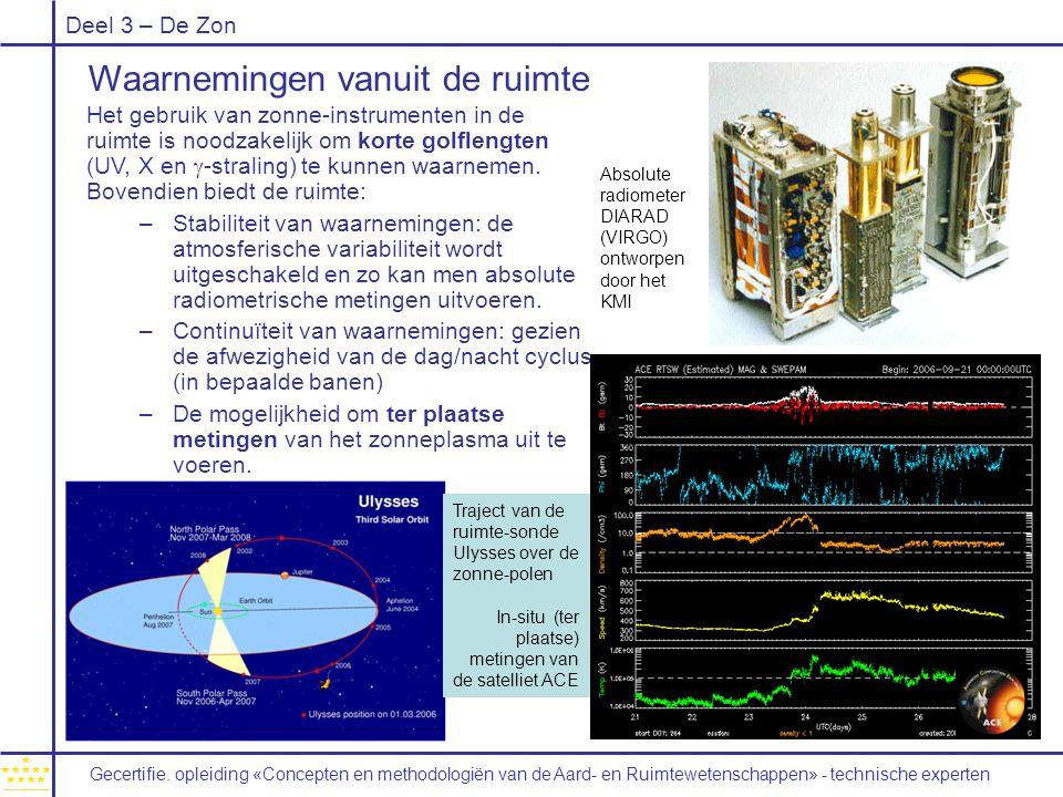 Deel 3 – De Zon Waarnemingen vanuit de ruimte Het gebruik van zonne-instrumenten in de ruimte is noodzakelijk om korte golflengten (UV, X en  -straling) te kunnen waarnemen.