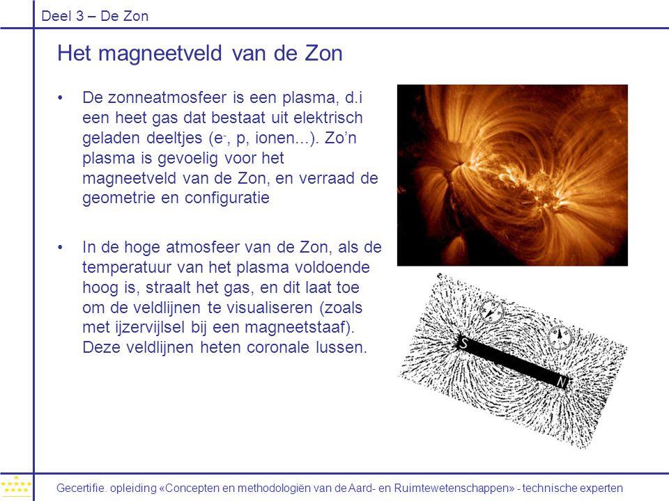 Deel 3 – De Zon Het magneetveld van de Zon De zonneatmosfeer is een plasma, d.i een heet gas dat bestaat uit elektrisch geladen deeltjes (e -, p, ione