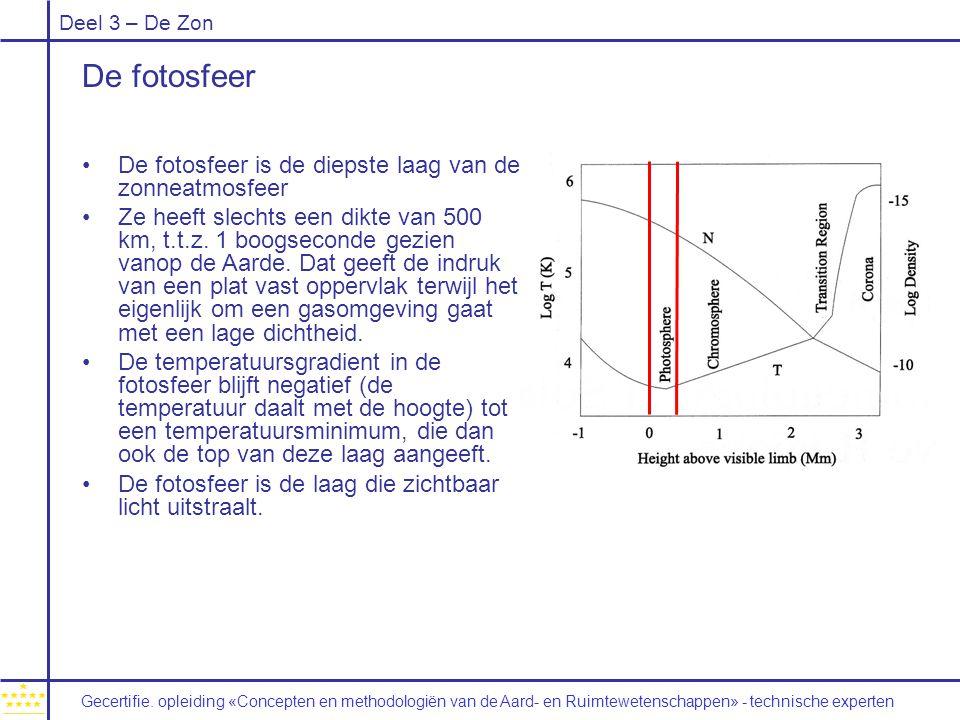 Deel 3 – De Zon De fotosfeer De fotosfeer is de diepste laag van de zonneatmosfeer Ze heeft slechts een dikte van 500 km, t.t.z.