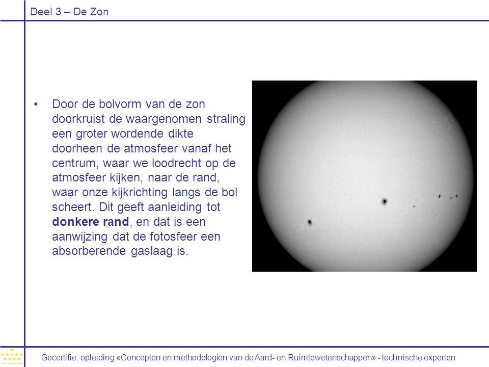 Deel 3 – De Zon Door de bolvorm van de zon doorkruist de waargenomen straling een groter wordende dikte doorheen de atmosfeer vanaf het centrum, waar we loodrecht op de atmosfeer kijken, naar de rand, waar onze kijkrichting langs de bol scheert.