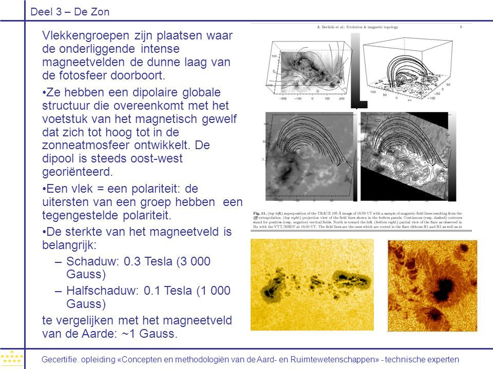 Deel 3 – De Zon Vlekkengroepen zijn plaatsen waar de onderliggende intense magneetvelden de dunne laag van de fotosfeer doorboort. Ze hebben een dipol