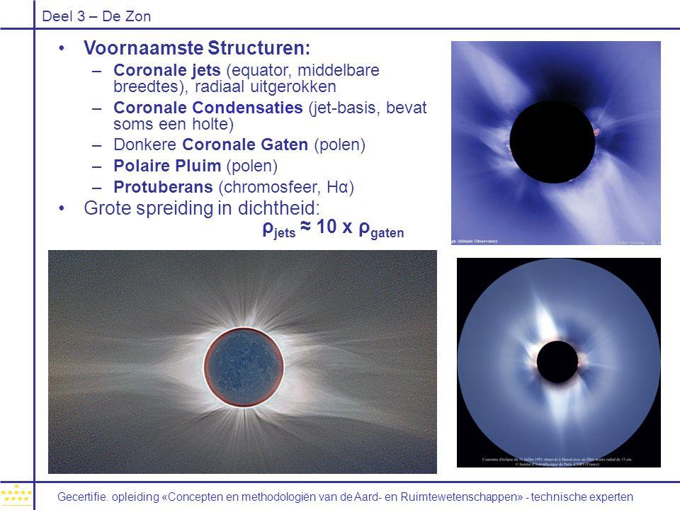 Deel 3 – De Zon Voornaamste Structuren: –Coronale jets (equator, middelbare breedtes), radiaal uitgerokken –Coronale Condensaties (jet-basis, bevat soms een holte) –Donkere Coronale Gaten (polen) –Polaire Pluim (polen) –Protuberans (chromosfeer, Hα) Grote spreiding in dichtheid: ρ jets ≈ 10 x ρ gaten Gecertifie.