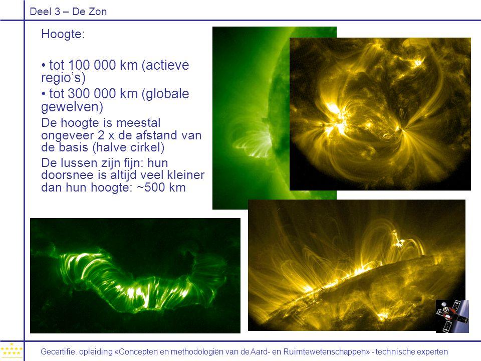 Deel 3 – De Zon Hoogte: tot 100 000 km (actieve regio's) tot 300 000 km (globale gewelven) De hoogte is meestal ongeveer 2 x de afstand van de basis (halve cirkel) De lussen zijn fijn: hun doorsnee is altijd veel kleiner dan hun hoogte: ~500 km Gecertifie.