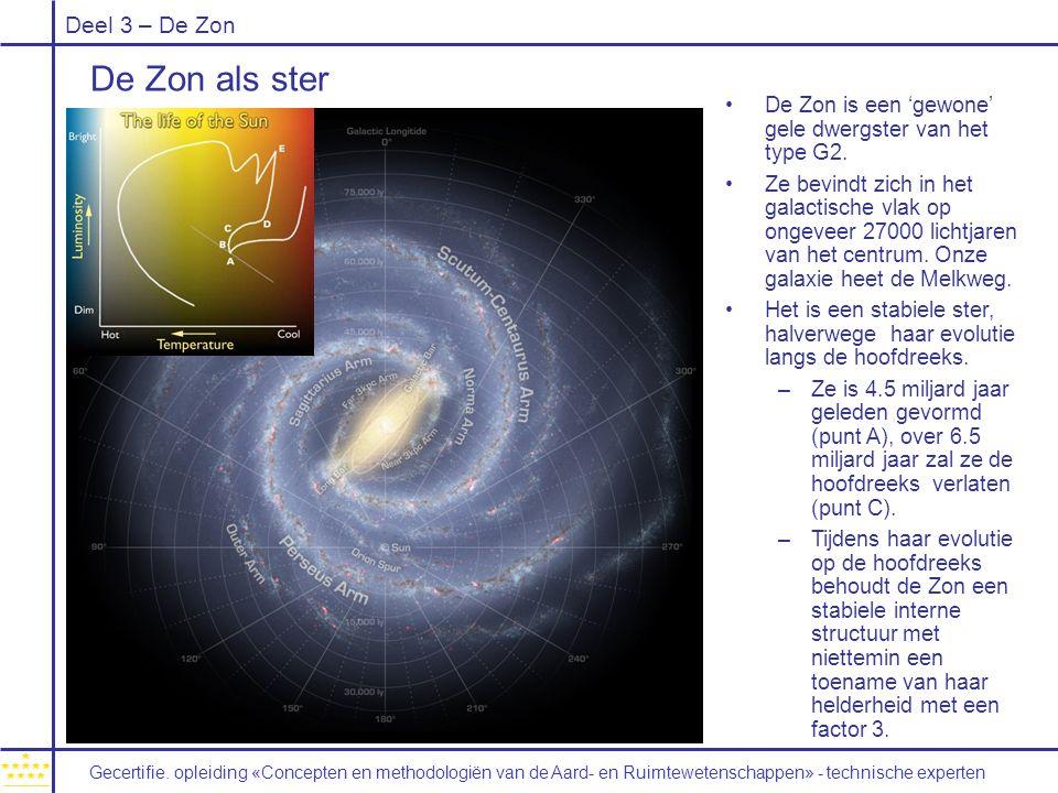 Deel 3 – De Zon De Zon als ster De Zon is een 'gewone' gele dwergster van het type G2. Ze bevindt zich in het galactische vlak op ongeveer 27000 licht