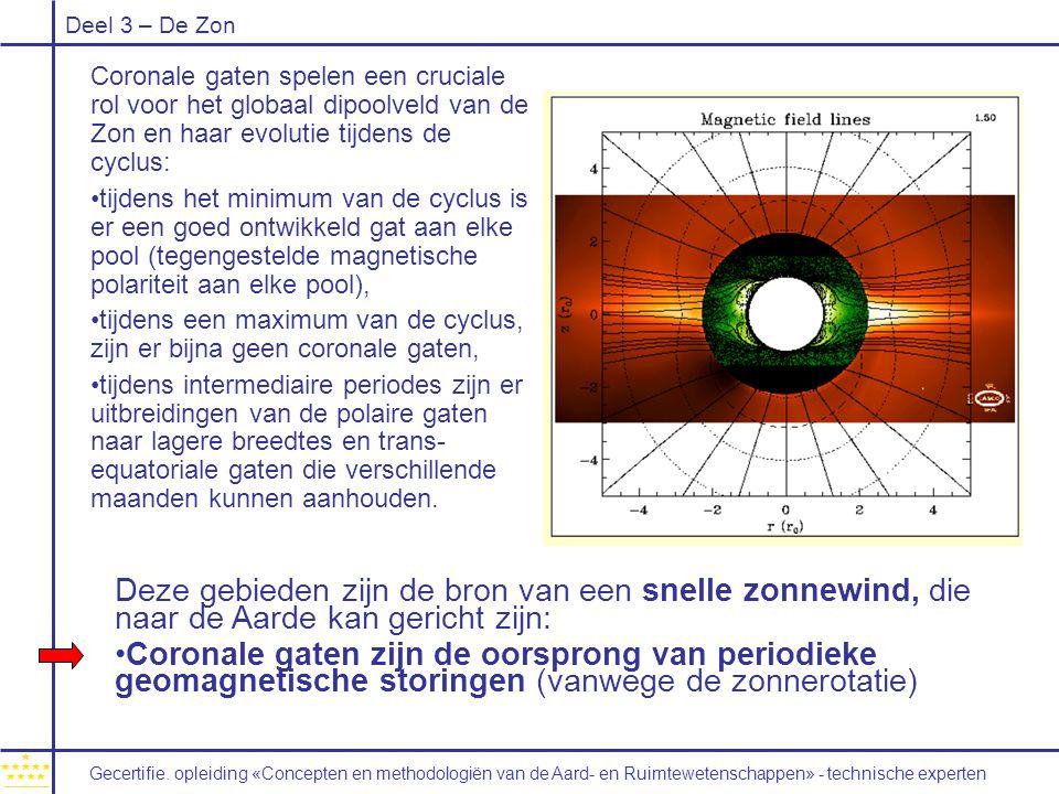 Deel 3 – De Zon Coronale gaten spelen een cruciale rol voor het globaal dipoolveld van de Zon en haar evolutie tijdens de cyclus: tijdens het minimum van de cyclus is er een goed ontwikkeld gat aan elke pool (tegengestelde magnetische polariteit aan elke pool), tijdens een maximum van de cyclus, zijn er bijna geen coronale gaten, tijdens intermediaire periodes zijn er uitbreidingen van de polaire gaten naar lagere breedtes en trans- equatoriale gaten die verschillende maanden kunnen aanhouden.