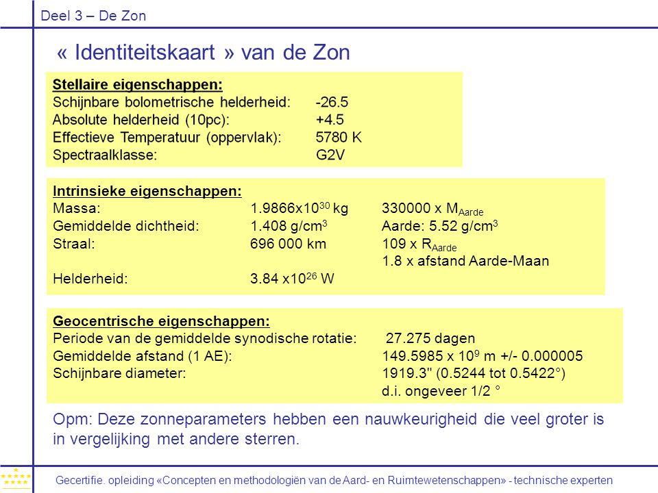 Deel 3 – De Zon « Identiteitskaart » van de Zon Opm: Deze zonneparameters hebben een nauwkeurigheid die veel groter is in vergelijking met andere sterren.