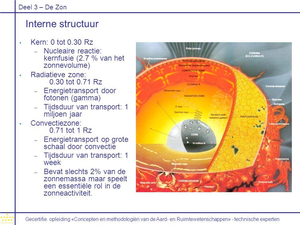Deel 3 – De Zon Interne structuur Kern: 0 tot 0.30 Rz – Nucleaire reactie: kernfusie (2.7 % van het zonnevolume) Radiatieve zone: 0.30 tot 0.71 Rz – Energietransport door fotonen (gamma) – Tijdsduur van transport: 1 miljoen jaar Convectiezone: 0.71 tot 1 Rz – Energietransport op grote schaal door convectie – Tijdsduur van transport: 1 week – Bevat slechts 2% van de zonnemassa maar speelt een essentiële rol in de zonneactiviteit.