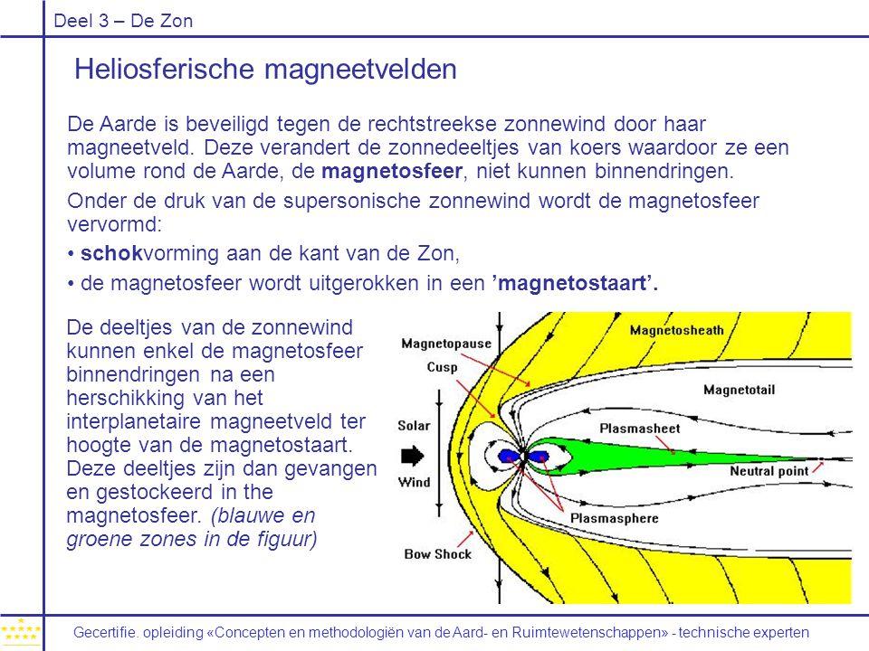 Deel 3 – De Zon Heliosferische magneetvelden De Aarde is beveiligd tegen de rechtstreekse zonnewind door haar magneetveld. Deze verandert de zonnedeel