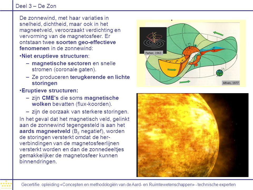 Deel 3 – De Zon De zonnewind, met haar variaties in snelheid, dichtheid, maar ook in het magneetveld, veroorzaakt verdichting en vervorming van de magnetosfeer.