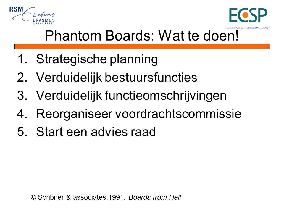 Phantom Boards: Wat te doen.