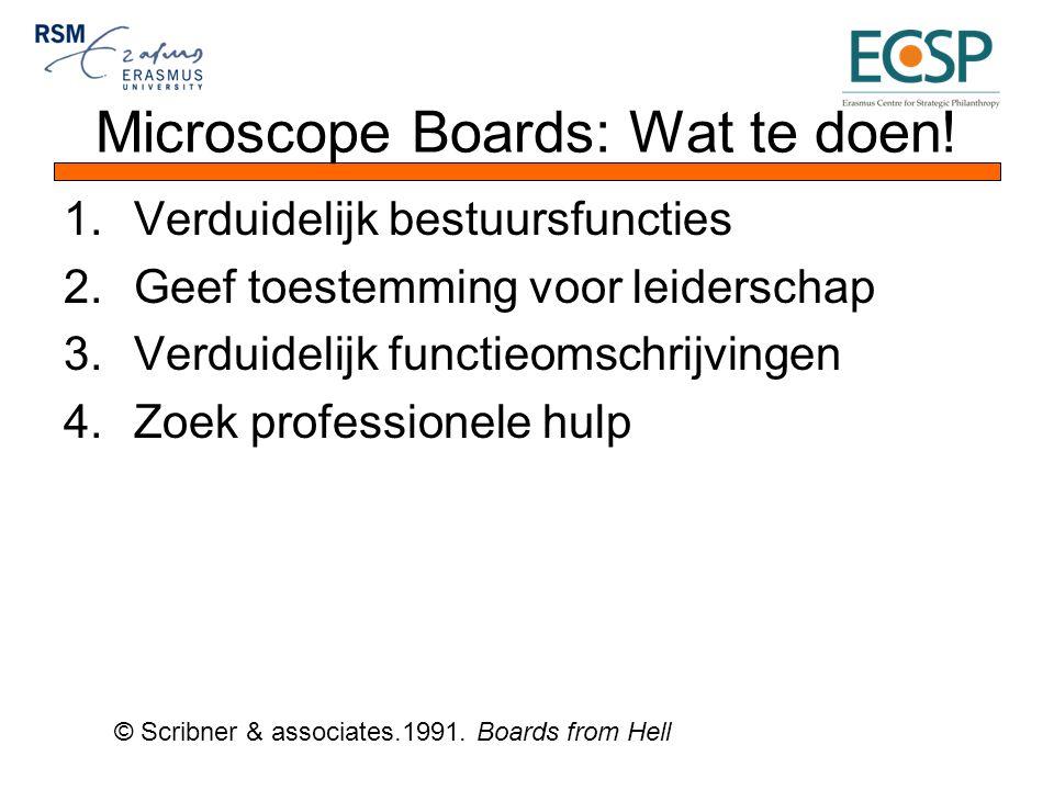 Microscope Boards: Wat te doen.