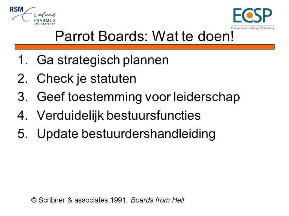 Parrot Boards: Wat te doen.