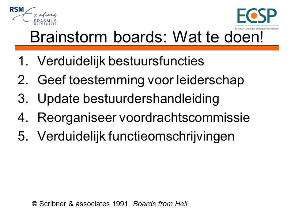 Brainstorm boards: Wat te doen.