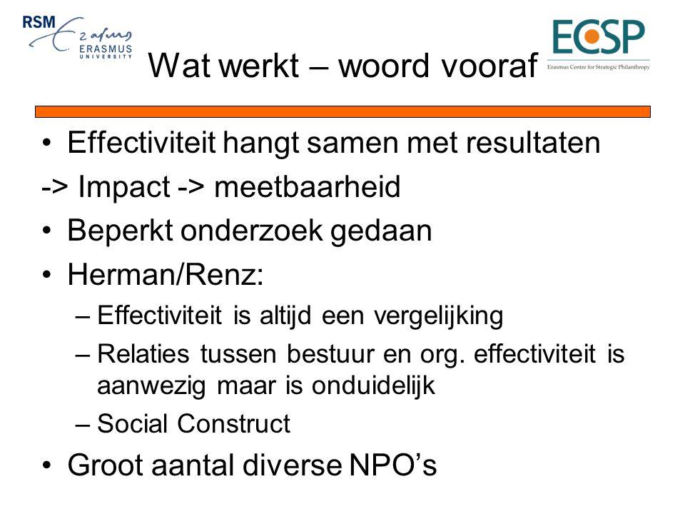 Wat werkt – woord vooraf Effectiviteit hangt samen met resultaten -> Impact -> meetbaarheid Beperkt onderzoek gedaan Herman/Renz: –Effectiviteit is altijd een vergelijking –Relaties tussen bestuur en org.
