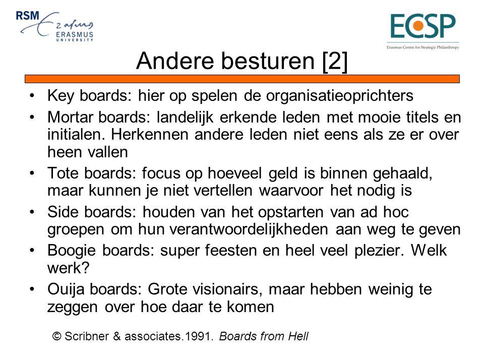 Andere besturen [2] Key boards: hier op spelen de organisatieoprichters Mortar boards: landelijk erkende leden met mooie titels en initialen.
