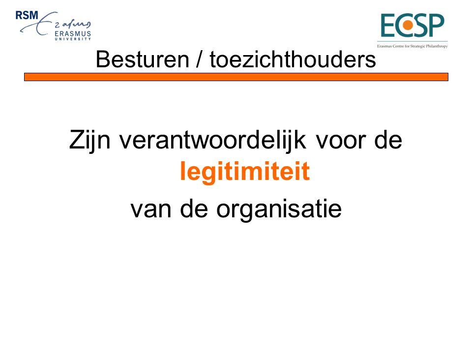 Besturen / toezichthouders Zijn verantwoordelijk voor de legitimiteit van de organisatie