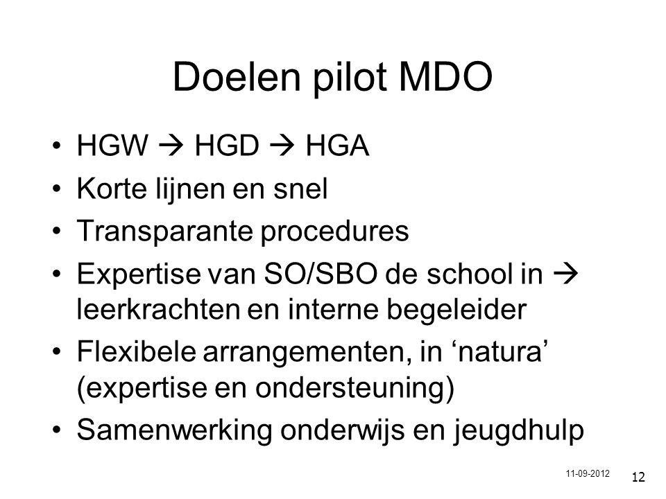 Doelen pilot MDO HGW  HGD  HGA Korte lijnen en snel Transparante procedures Expertise van SO/SBO de school in  leerkrachten en interne begeleider Flexibele arrangementen, in 'natura' (expertise en ondersteuning) Samenwerking onderwijs en jeugdhulp 12 11-09-2012