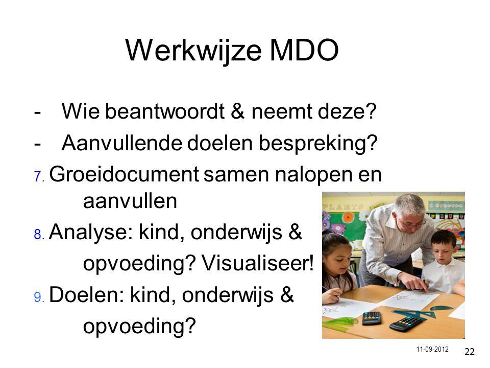 22 Werkwijze MDO -Wie beantwoordt & neemt deze.-Aanvullende doelen bespreking.