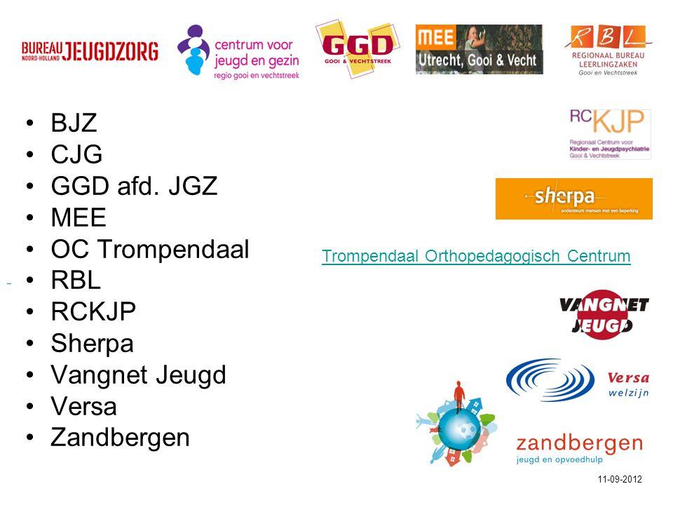 Loketgroeppilot: Rob van Elswijk Ada Fischer Angeline Gorgels Hans Harmsen Mirella van Minderhout Noëlle Pameijer Caroline van Veen Jennie de Wit 30-01 30-03 11-09-2012