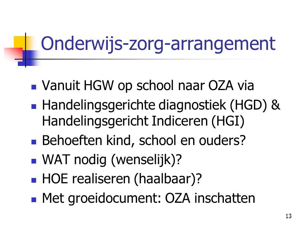 13 Onderwijs-zorg-arrangement Vanuit HGW op school naar OZA via Handelingsgerichte diagnostiek (HGD) & Handelingsgericht Indiceren (HGI) Behoeften kin