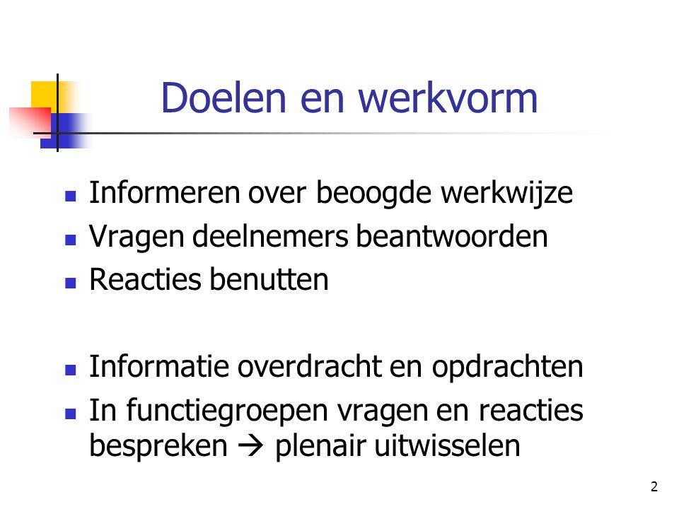 2 Doelen en werkvorm Informeren over beoogde werkwijze Vragen deelnemers beantwoorden Reacties benutten Informatie overdracht en opdrachten In functie