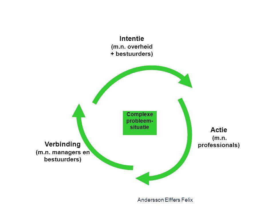 Andersson Elffers Felix Verbinding (m.n. managers en bestuurders) Intentie (m.n.